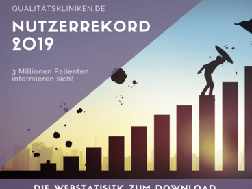 Webstatistik und Social Media Report 2019